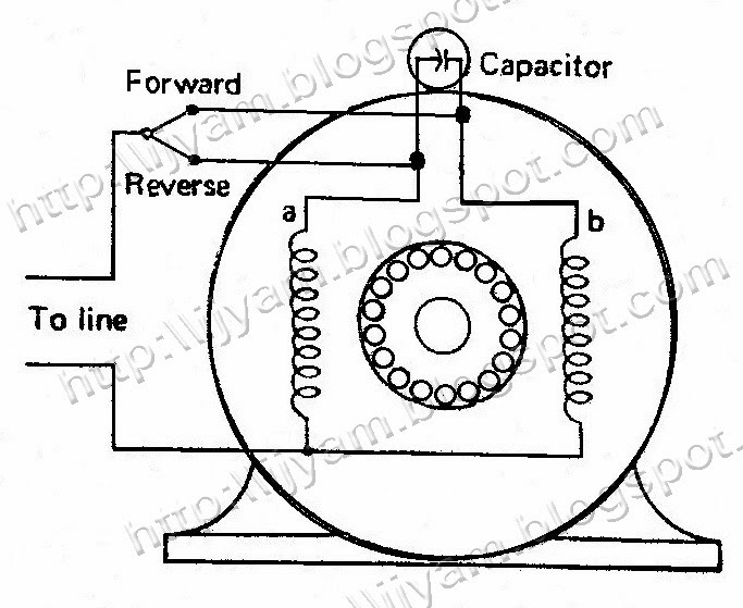 Single Phase Motor Forward Reverse Wiring Diagram