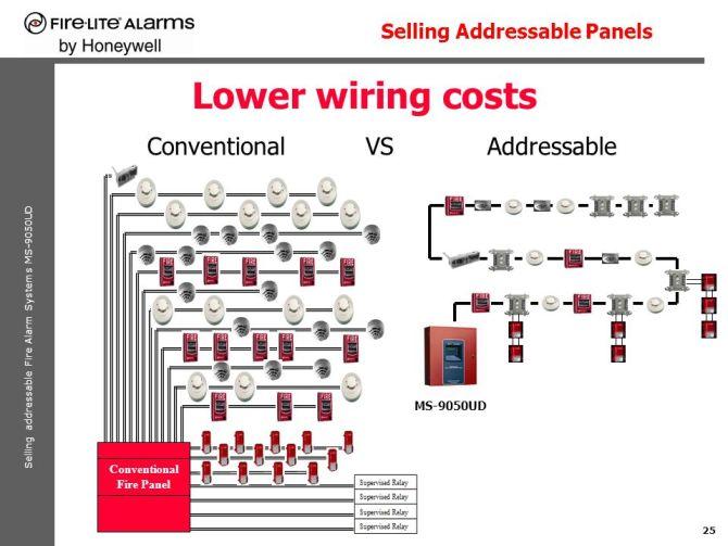 ov0732 fire alarm addressable system wiring diagram as