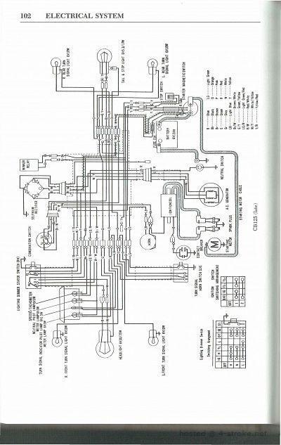 [DIAGRAM] Honda Cb 125 T Wiring Diagram FULL Version HD