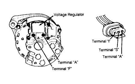 1993 ford alternator wiring diagram  wiring diagram wave