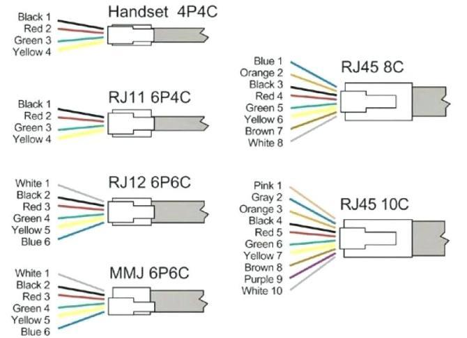 rj 11 telephone jack wiring diagram  12 volt fridge wiring