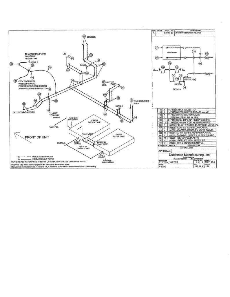 [OA_3925] Aerolite Rv Wiring Diagram Wiring Diagram