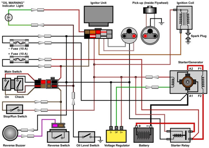 yamaha g9 wiring harness  filter wiring diagrams fuss