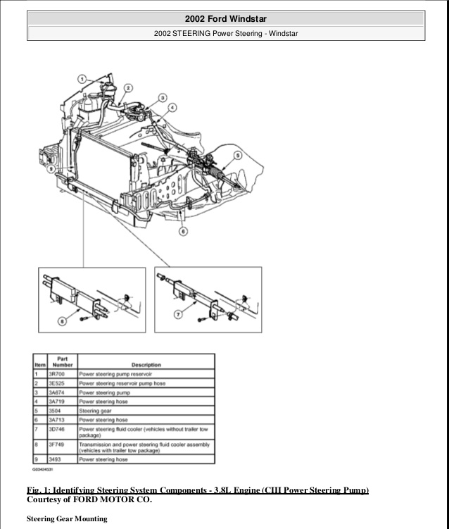 2003 Ford Windstar Wiring Diagram For Your Needs