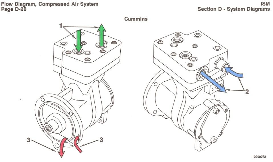 [SD_1978] Cummins Ism Engine Diagram Free Diagram