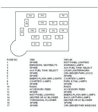 bronco 11 fuse box  wiring diagrams options response