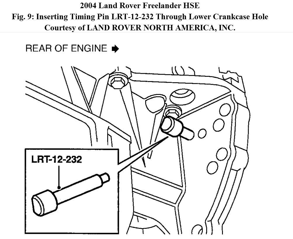 [WF_8515] 2004 Land Rover Freelander Timing Belt Diagram
