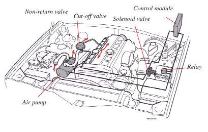 1998 Volvo V90 Engine Diagram / Volvo Free Repair And