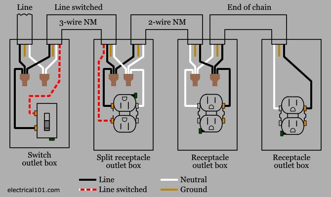 [DC_9472] Wiring Duplex Receptacle Wiring Diagram