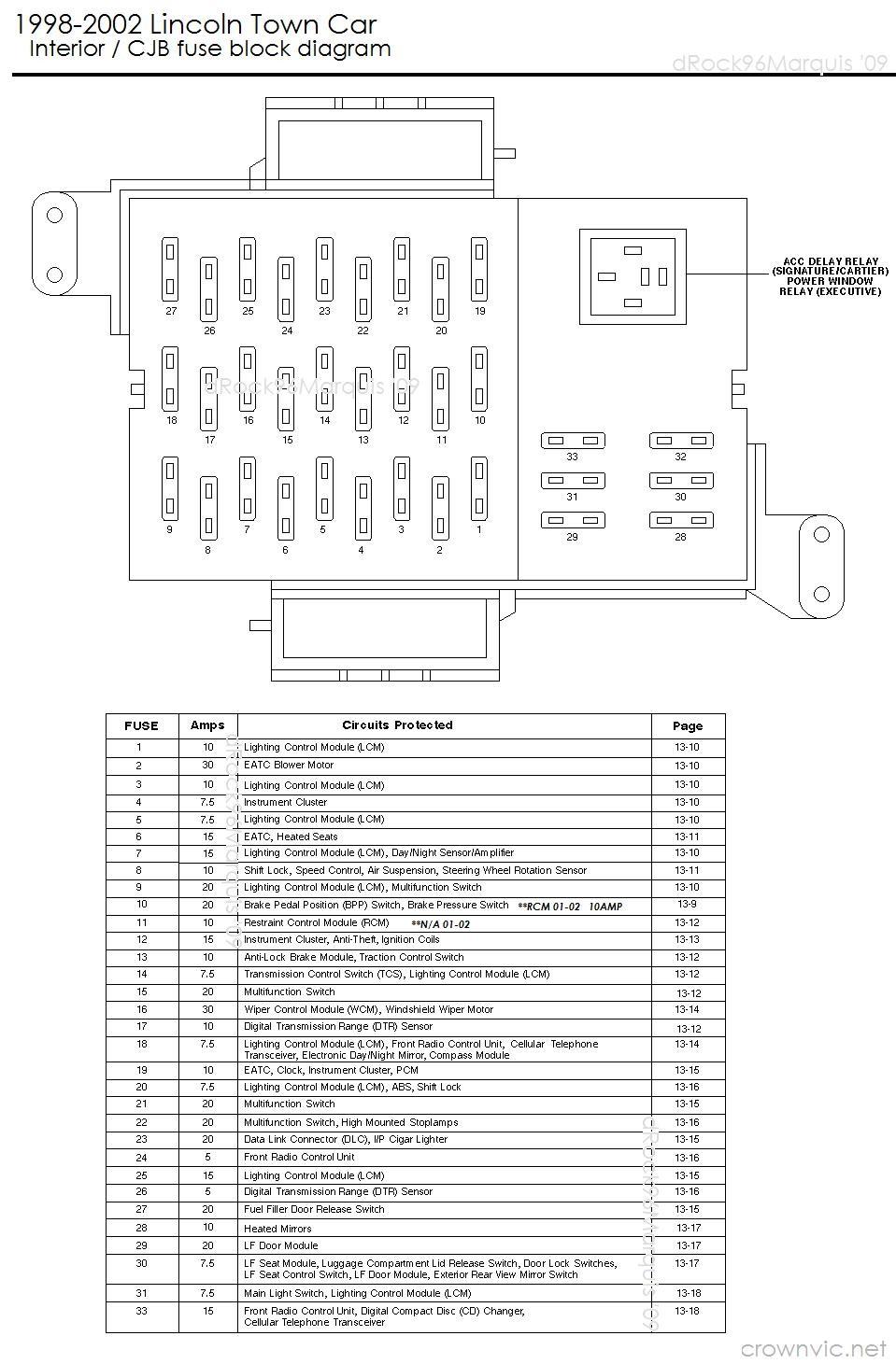 1998 Lincoln Town Car Fuse Box Diagram : lincoln, diagram, Lincoln, Diagram, Wiring, Export, Wood-realize, Wood-realize.congressosifo2018.it