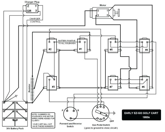 melex 252 golf cart wiring diagram  1998 pontiac sunfire