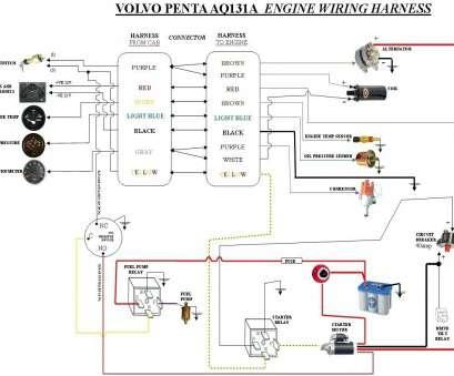 volvo 240 starter wiring  2000 harley davidson softail
