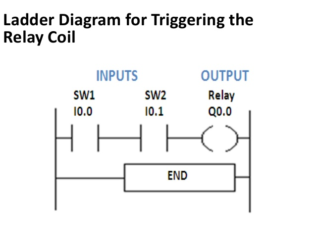 [HK_2481] Control Ladder Logic Diagrams Schematic Wiring