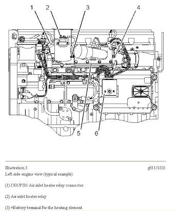 [KN_5780] 3126 Caterpillar Engine Diagram On C15 Cat Block