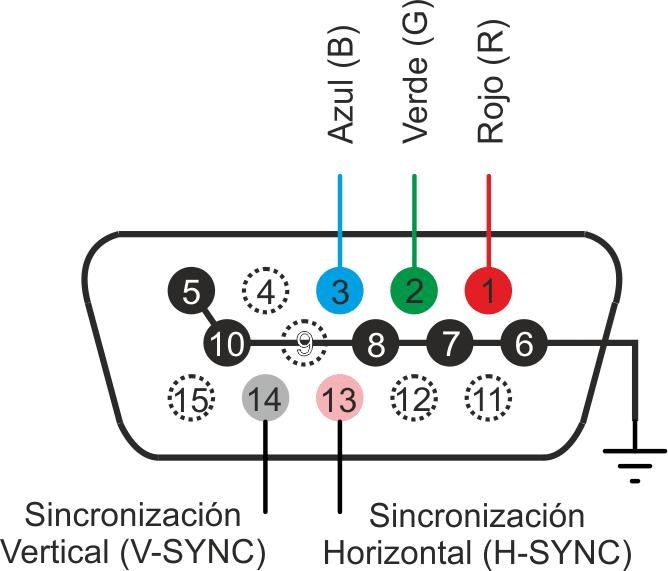 [TV_4623] Rgb Vga Plug Wiring Diagram Download Diagram