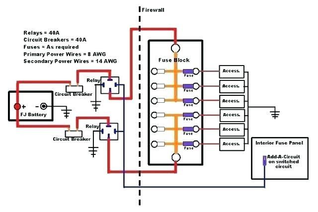 boat fuse box wiring diagram highway 1 fender stratocaster