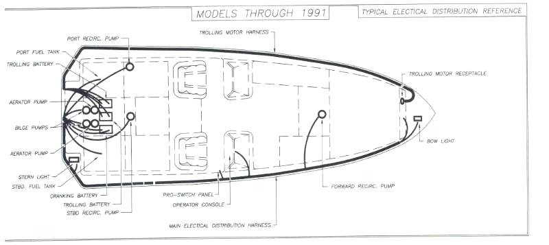 [YM_7639] Marine Grade Switch Panel Wiring Diagrams