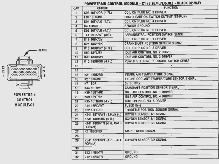1999 Dodge Dakota Stereo Wiring Diagram Collection