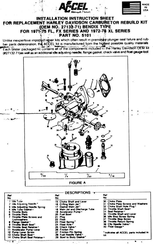 [TT_6098] Harley Davidson Oil Pump Diagram Wiring Diagram