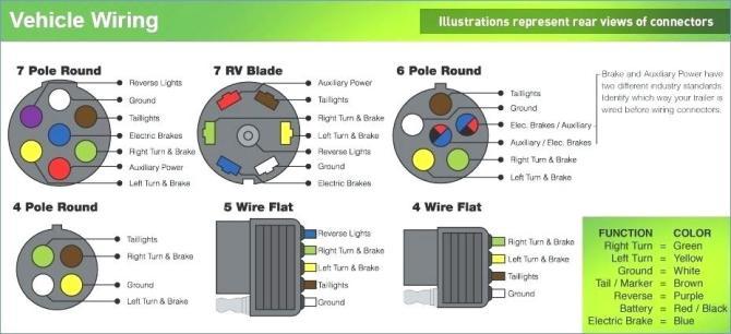 7 pin flat trailer wiring diagram toyota  wiring diagram