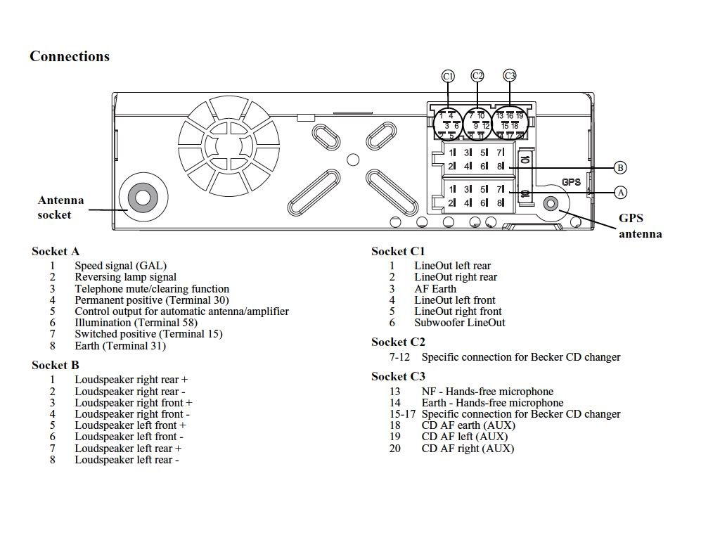 Land Rover Discovery Stereo Wiring Diagram