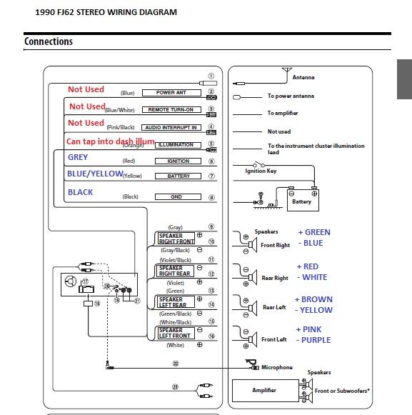 tv0648 60 series wiring diagram download diagram