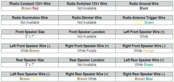gt1040 2005 ford focus radio wiring diagram schematic wiring