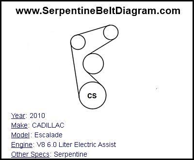 2008 Cadillac Escalade Serpentine Belt Diagram