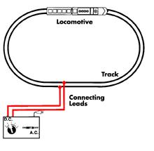 [FA_1655] Aurora Ho Track Wiring Wiring Diagram