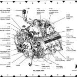 1999 Ford F 150 4 6 Triton Engine Diagram 1978 F150 Fuse Box For Wiring Diagram Schematics