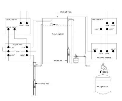 Aerobic System Wiring Diagram / Te 4449 Aerobic Septic System Diagram On Septic  Tank Pump System Diagrams Download Diagram / Create electronic circuit  diagrams online in your browser with the circuit diagram | Aerobic Septic System Wiring Diagram |  | kz650 wiring diagram