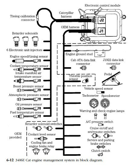 Mack Mp8 Engine Parts Diagram / Diesel Engine Service