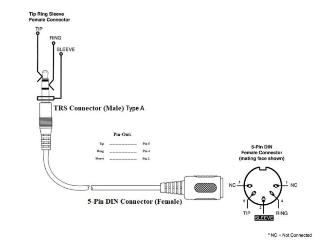 zm5025 5 pin din to 35mm wiring diagram wiring diagram