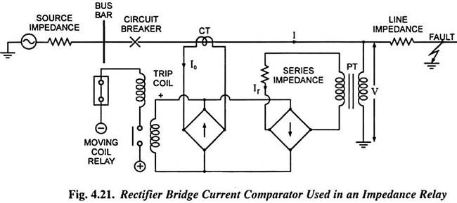 [DY_3975] Distance Relay Circuit Diagram Free Diagram