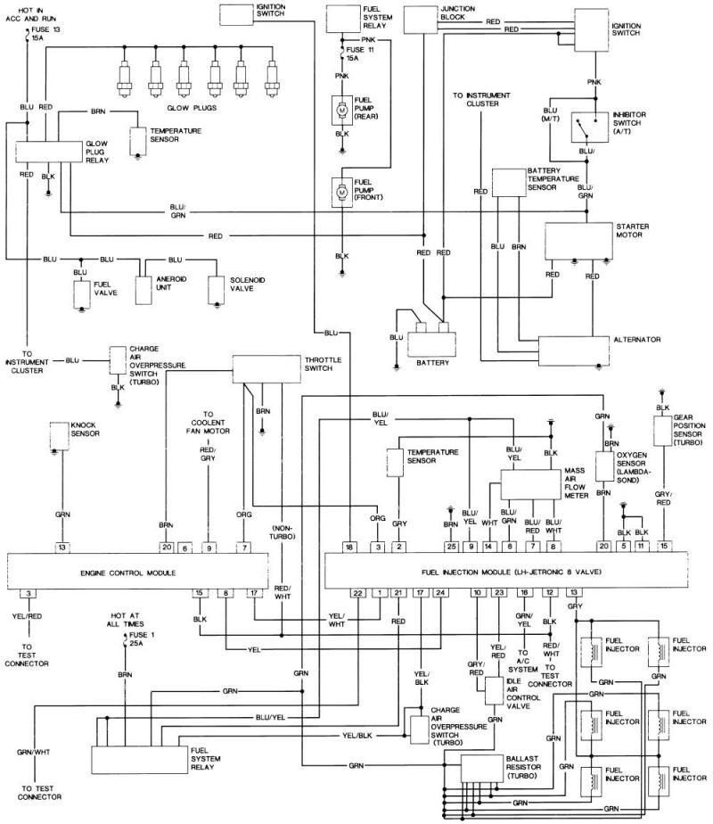 Volvo 940 Wiring Diagram Color Code : Volvo 940 1993