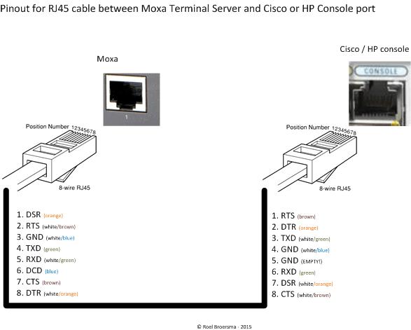 [GN_1176] Ethernet Pinout Download Diagram