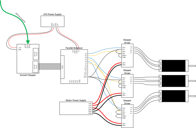 ed6508 wire stepper motor wiring diagram furthermore