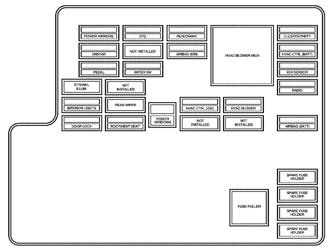 Pontiac Vibe Fuse Box Diagram / 2003 Pontiac Vibe Fuse