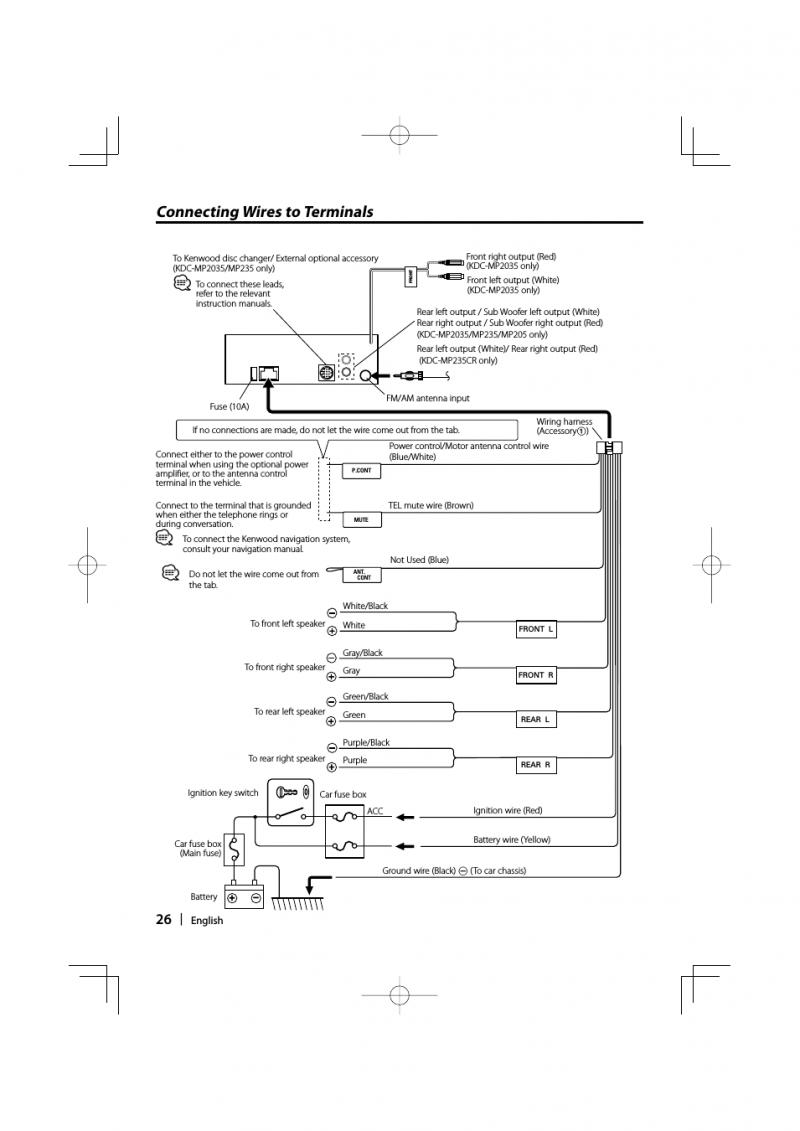 Kenwood Kdc-248U Wiring Diagram Database