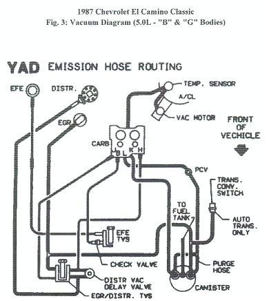 [BV_7342] 305 Chevy Engine Wiring Wiring Diagram