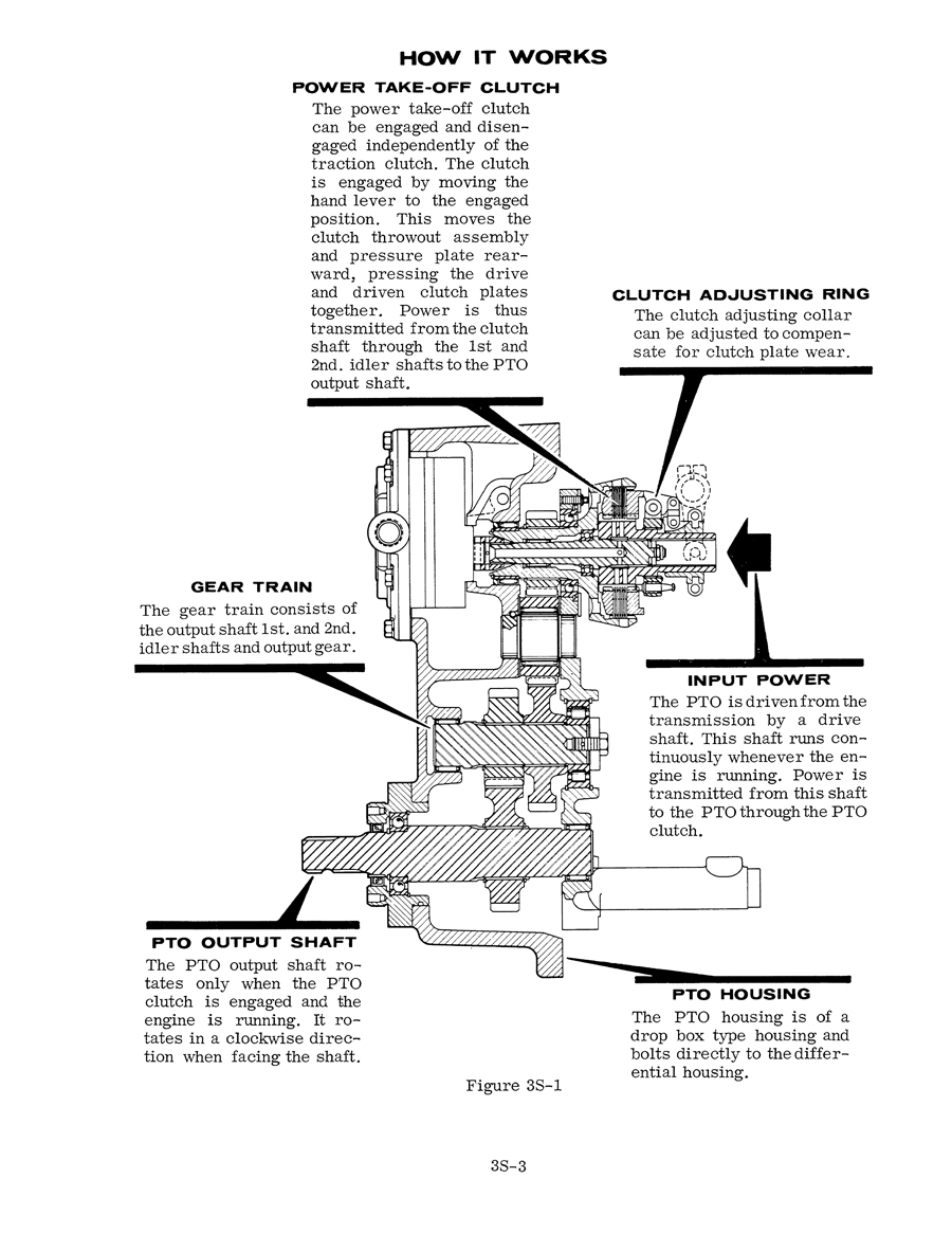 [NN_7330] Tractor Further Case Tractor Wiring Diagram On