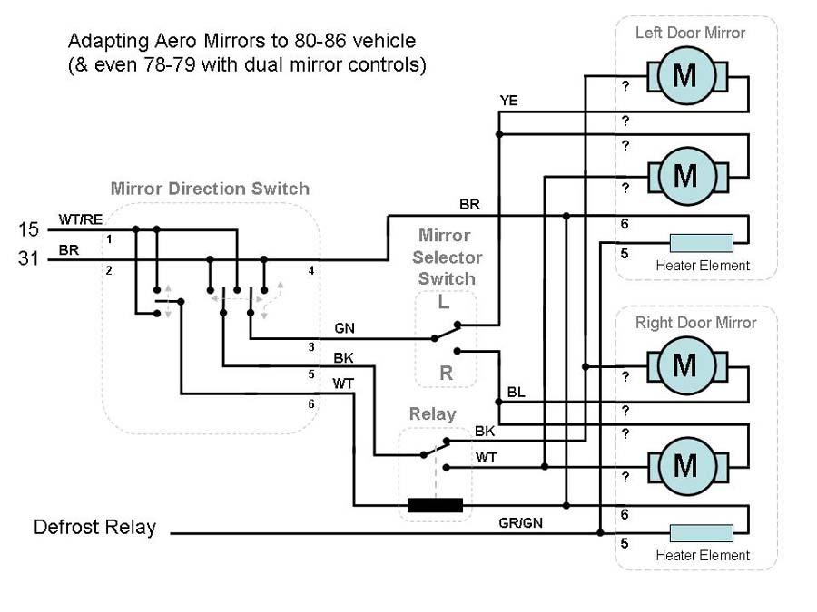 HOW TO Read 1979 928 Porsche Wiring Diagram