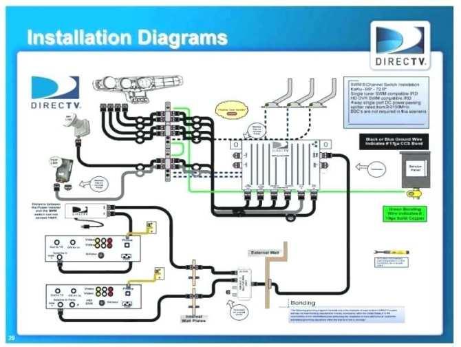 kr2165 diagram in addition directv genie swm wiring