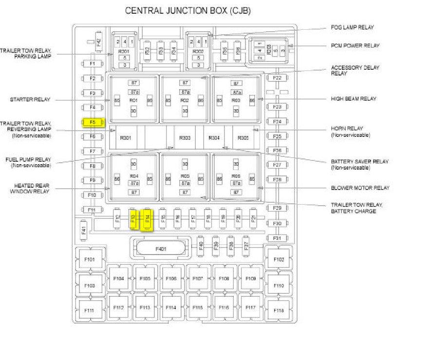 98 Ford F150 Fuse Diagram : 03 F150 Fuse Diagram Page 1