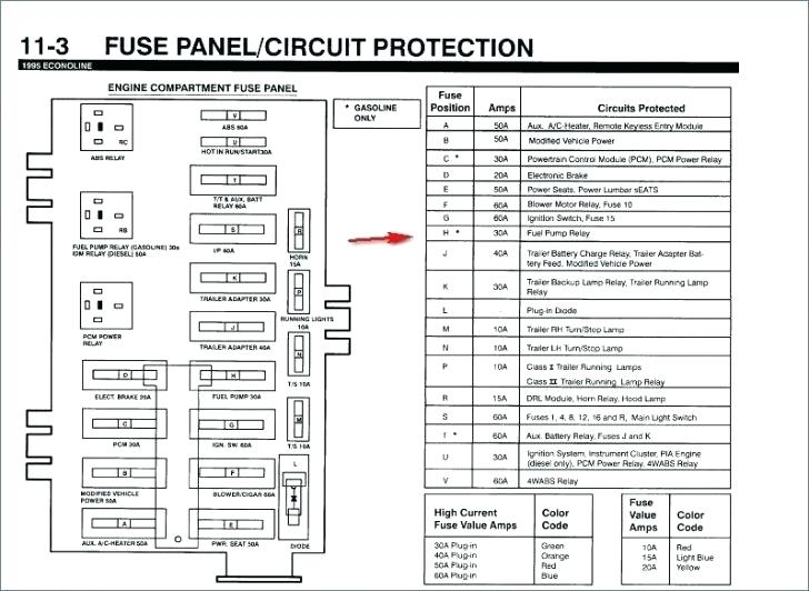 2001 Ford Focus Fuse Box Diagram / 2006 Ford Fuse Box Wire