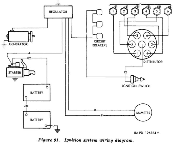 [WD_5428] 1946 Dodge Power Wagon Wiring Diagram Download