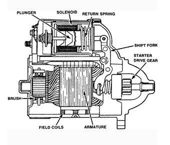 [EK_6559] Yamaha Vmax Electric Starting System Circuit