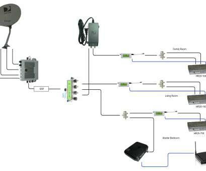 Directv Genie Wiring Diagram : 3 Way Switch Wiring Wiring