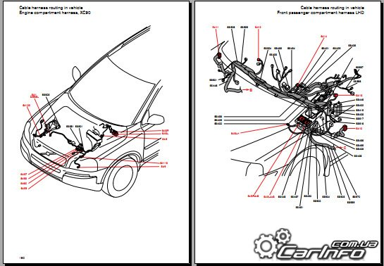 rx9598 volvo v70 xc70 v70r xc90 2004 electrical system and