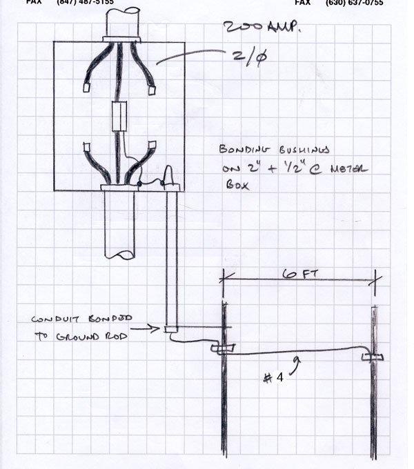 200 Amp Main Panel Wiring Diagram : 200 Amp Square D Panel